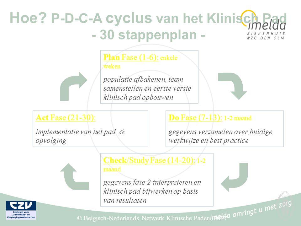 Hoe P-D-C-A cyclus van het Klinisch Pad