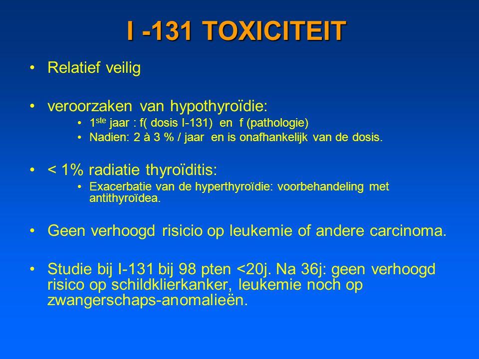 I -131 TOXICITEIT Relatief veilig veroorzaken van hypothyroïdie: