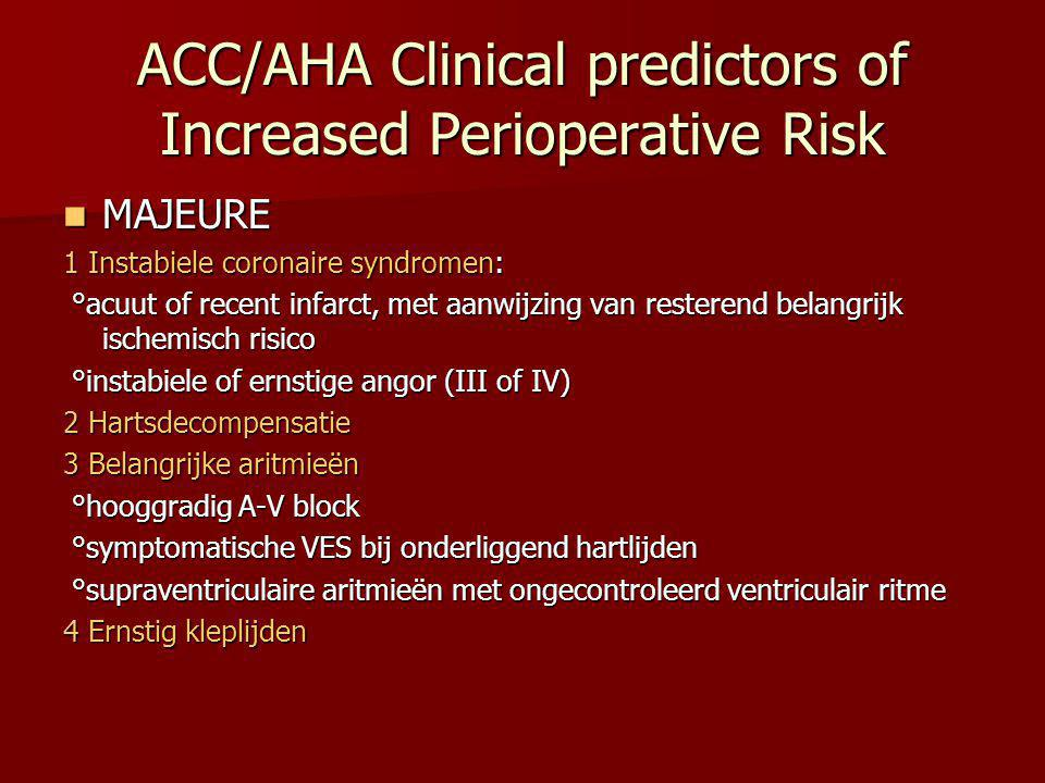 ACC/AHA Clinical predictors of Increased Perioperative Risk