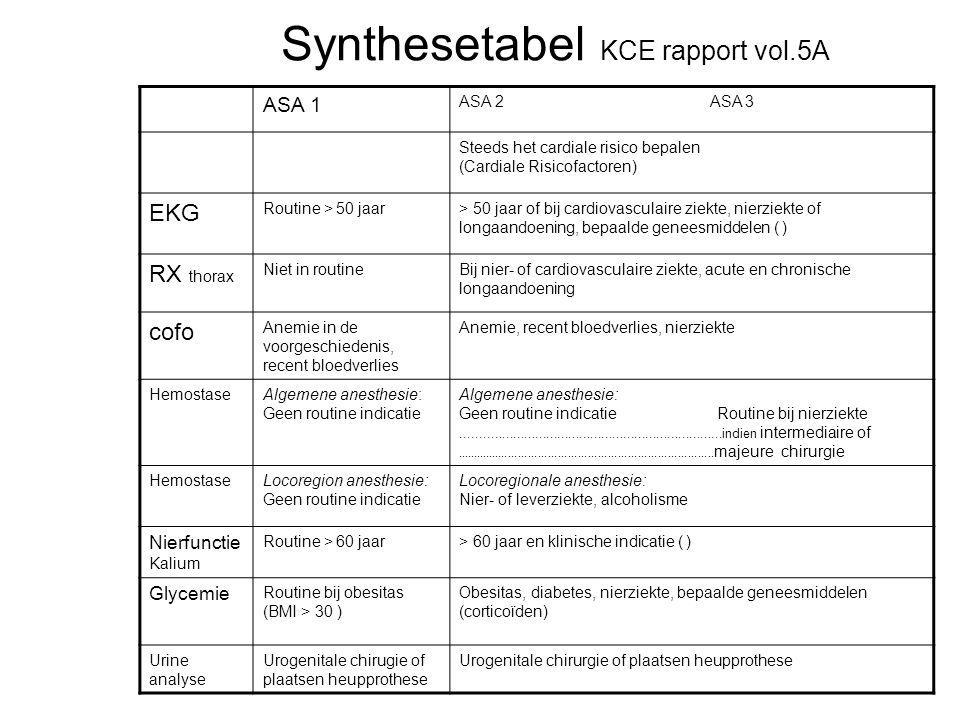 Synthesetabel KCE rapport vol.5A