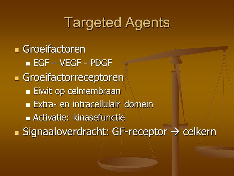 Targeted Agents Groeifactoren Groeifactorreceptoren