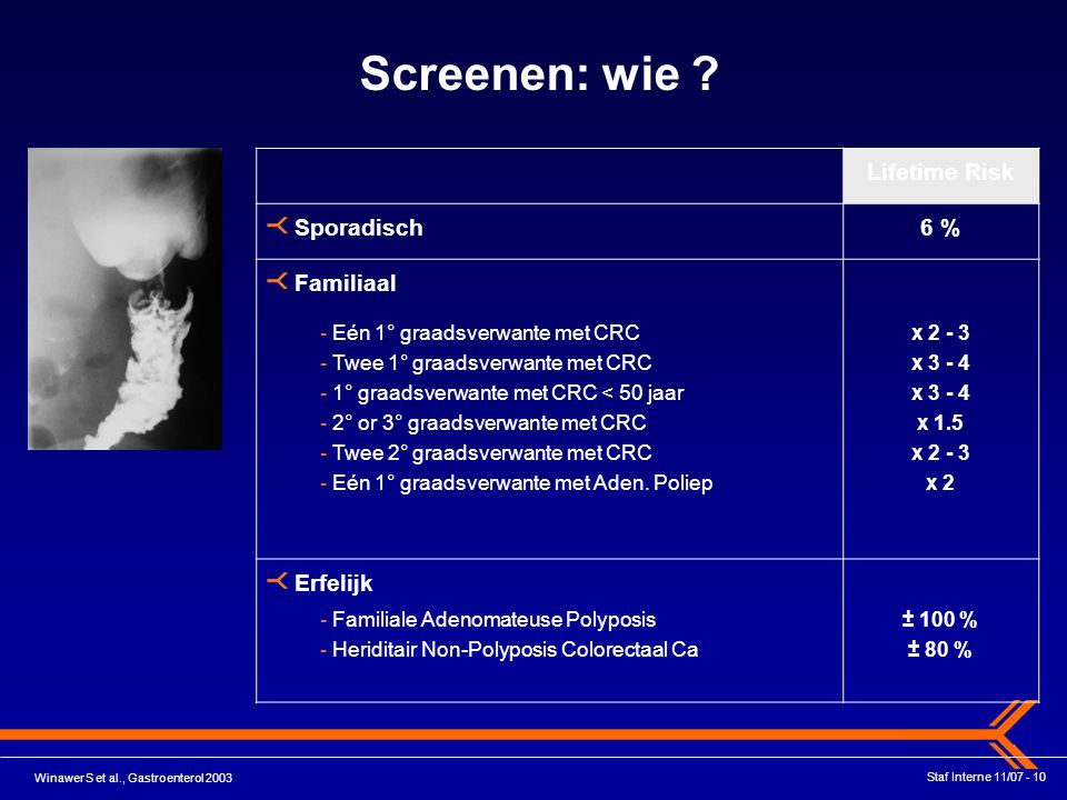 Screenen: wie Lifetime Risk Sporadisch 6 % Familiaal Erfelijk