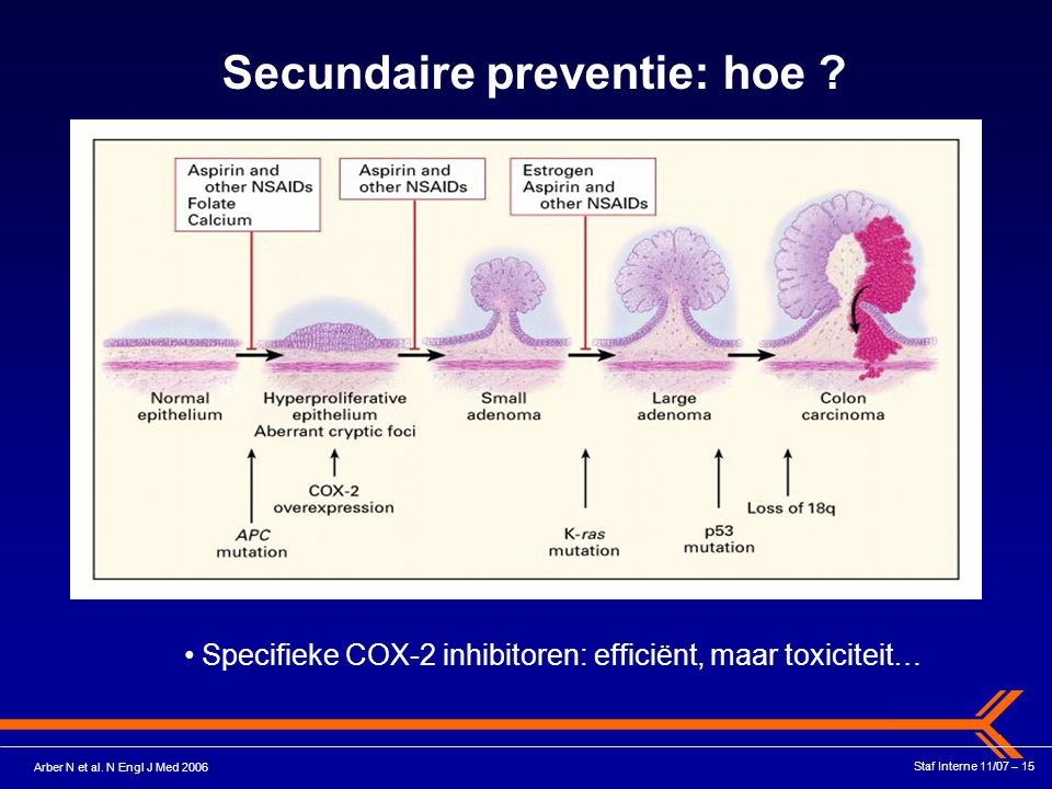 Secundaire preventie: hoe