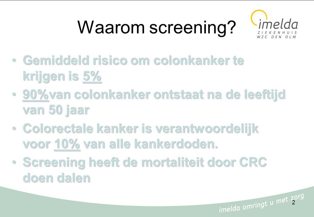 Waarom screening Gemiddeld risico om colonkanker te krijgen is 5%