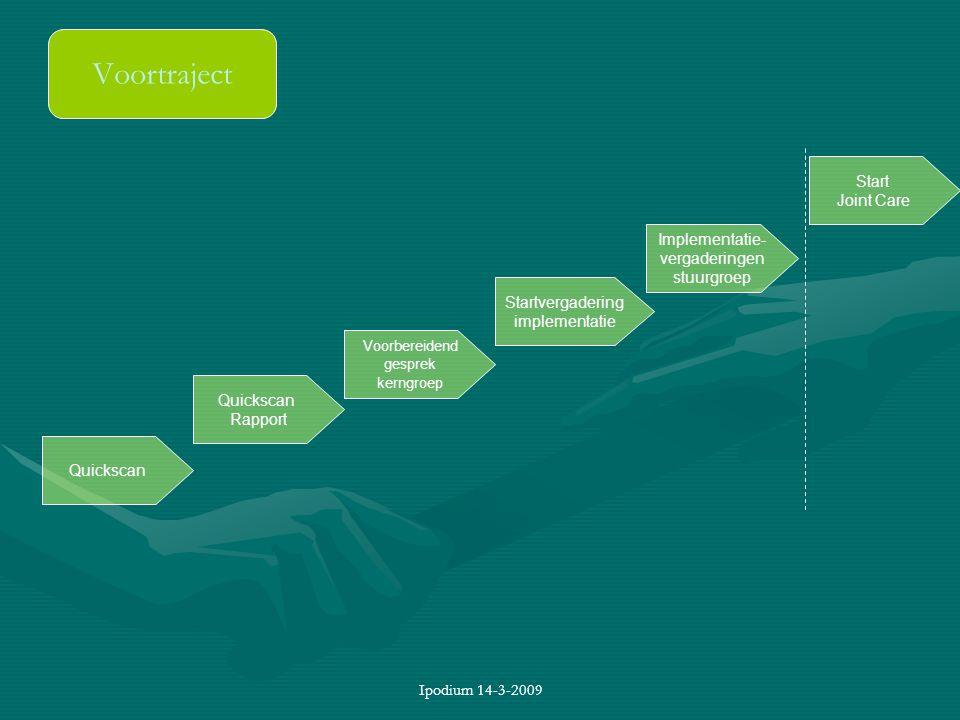 Voortraject Start Joint Care Implementatie- vergaderingen stuurgroep
