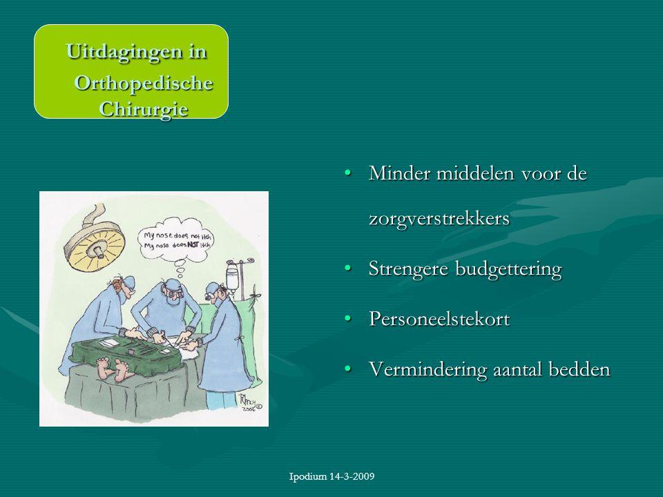 Uitdagingen in Orthopedische Chirurgie