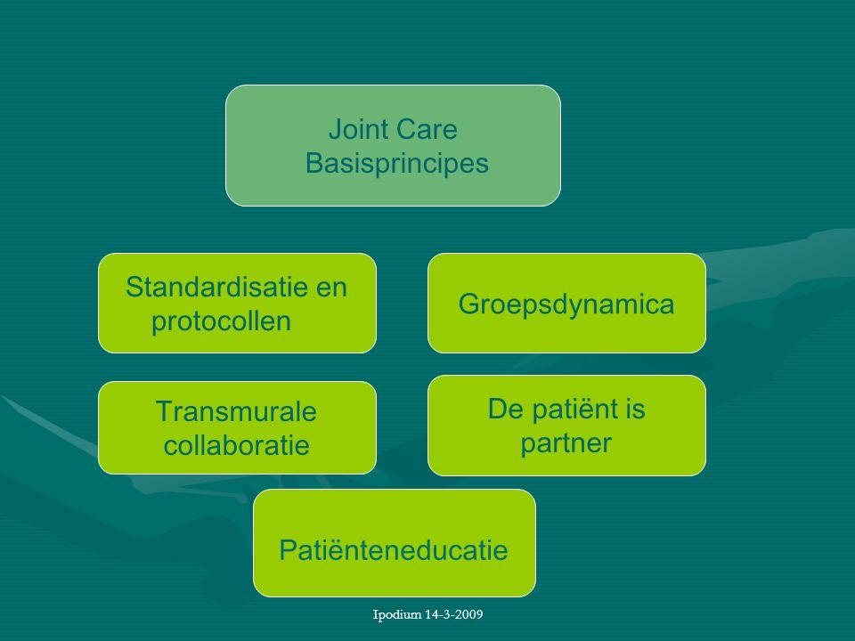 Standardisatie en protocollen Groepsdynamica
