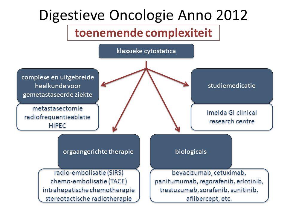 Digestieve Oncologie Anno 2012