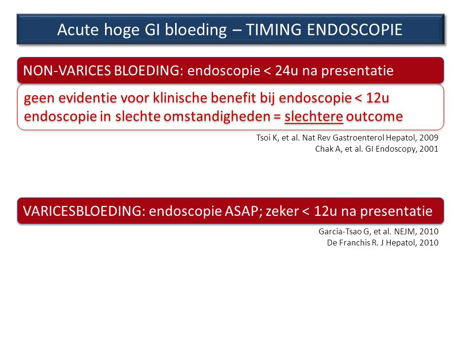 Acute hoge GI bloeding – TIMING ENDOSCOPIE