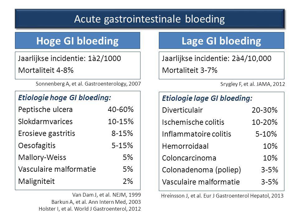 Acute gastrointestinale bloeding