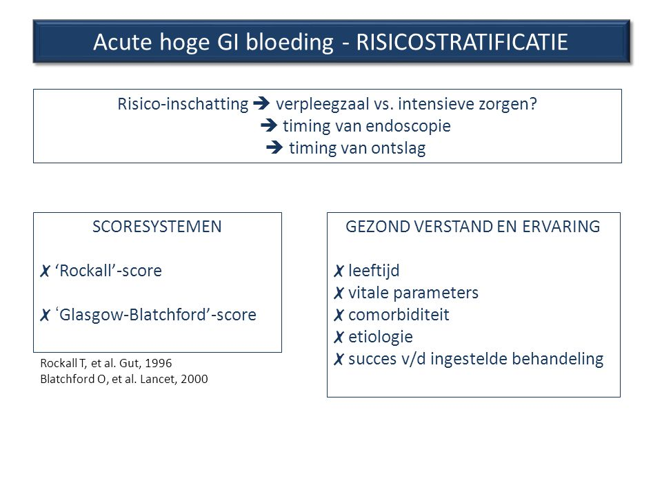 Acute hoge GI bloeding - RISICOSTRATIFICATIE