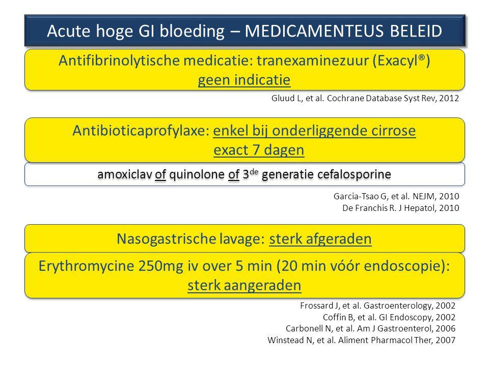Acute hoge GI bloeding – MEDICAMENTEUS BELEID