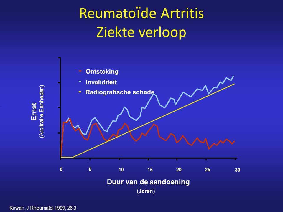 Reumatoïde Artritis Ziekte verloop