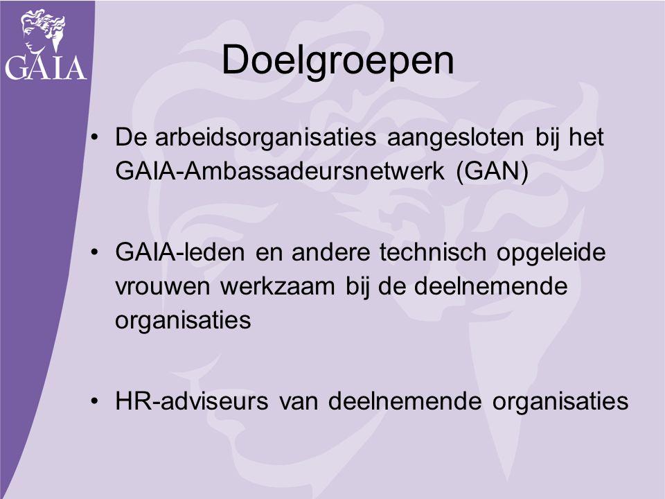 Doelgroepen De arbeidsorganisaties aangesloten bij het GAIA-Ambassadeursnetwerk (GAN)