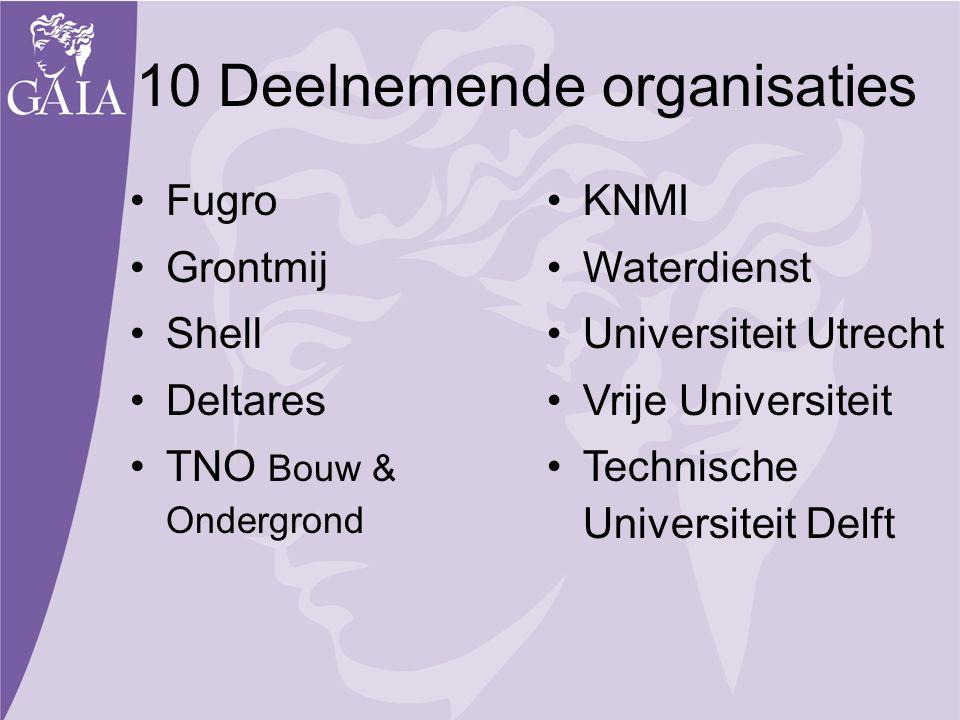 10 Deelnemende organisaties