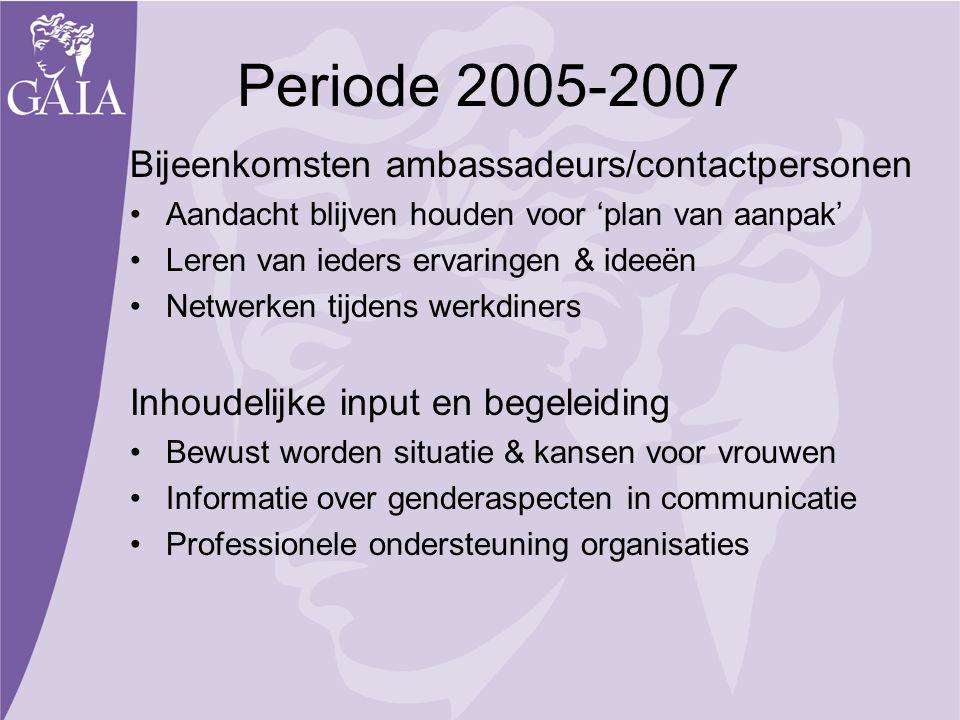 Periode 2005-2007 Bijeenkomsten ambassadeurs/contactpersonen