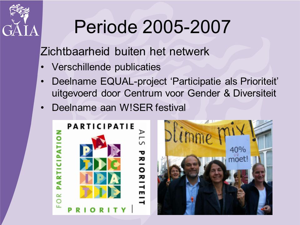 Periode 2005-2007 Zichtbaarheid buiten het netwerk