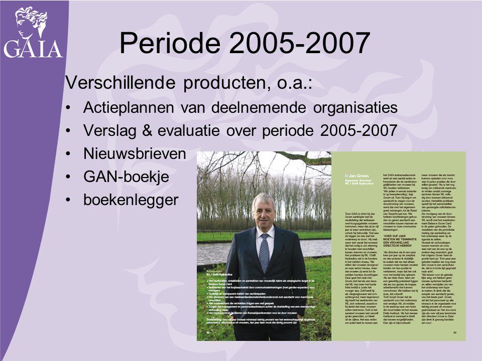 Periode 2005-2007 Verschillende producten, o.a.: