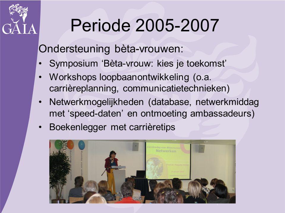 Periode 2005-2007 Ondersteuning bèta-vrouwen: