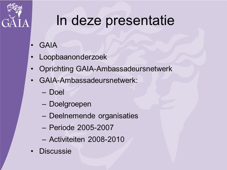 In deze presentatie GAIA Loopbaanonderzoek