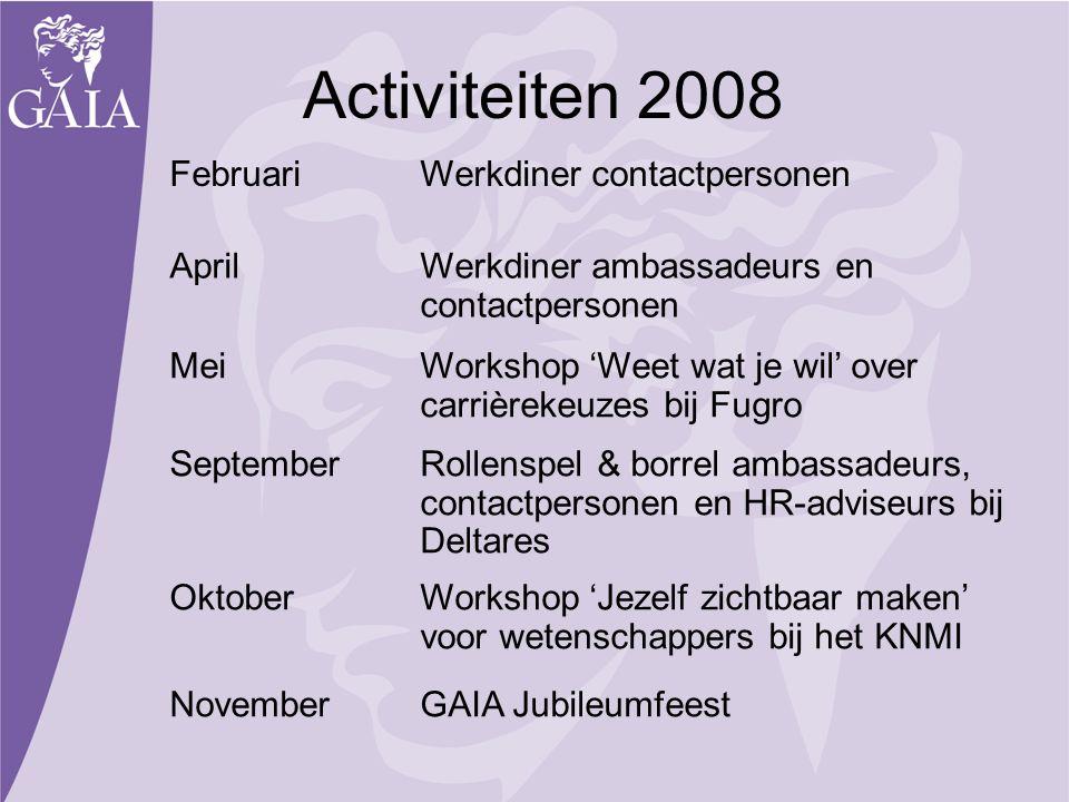 Activiteiten 2008 Februari Werkdiner contactpersonen April