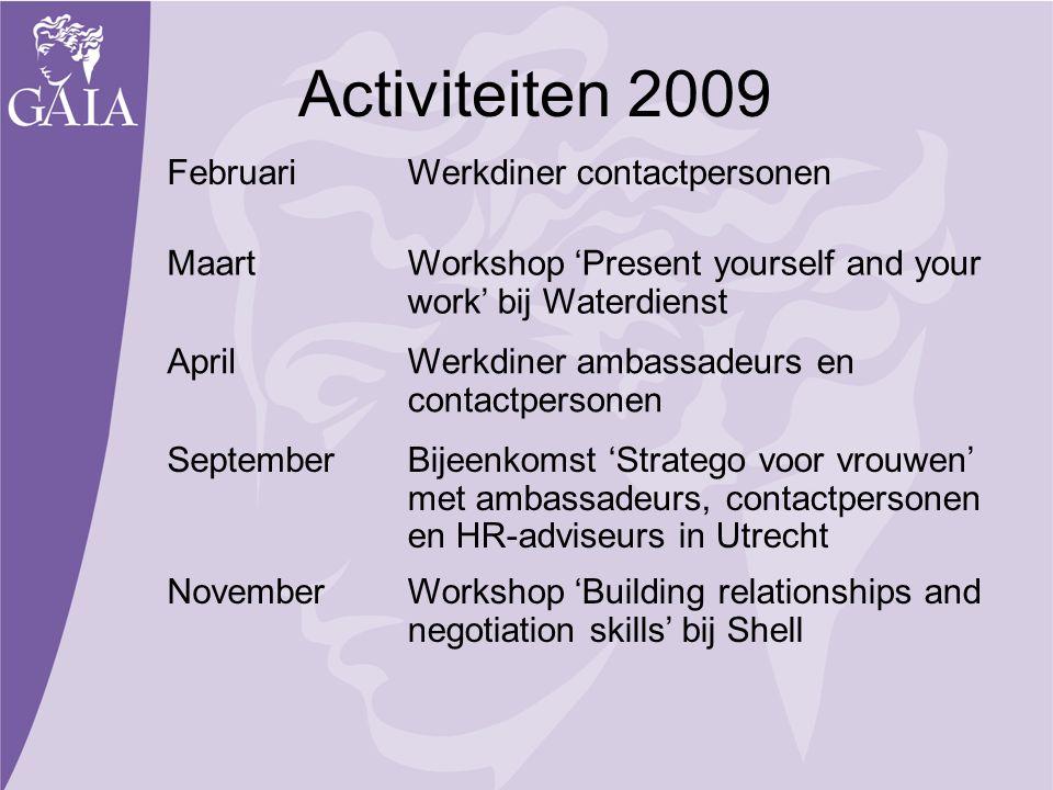 Activiteiten 2009 Februari Werkdiner contactpersonen Maart