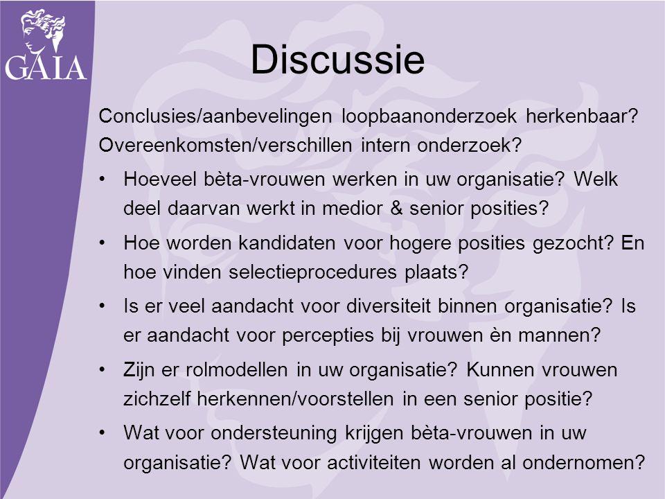 Discussie Conclusies/aanbevelingen loopbaanonderzoek herkenbaar Overeenkomsten/verschillen intern onderzoek