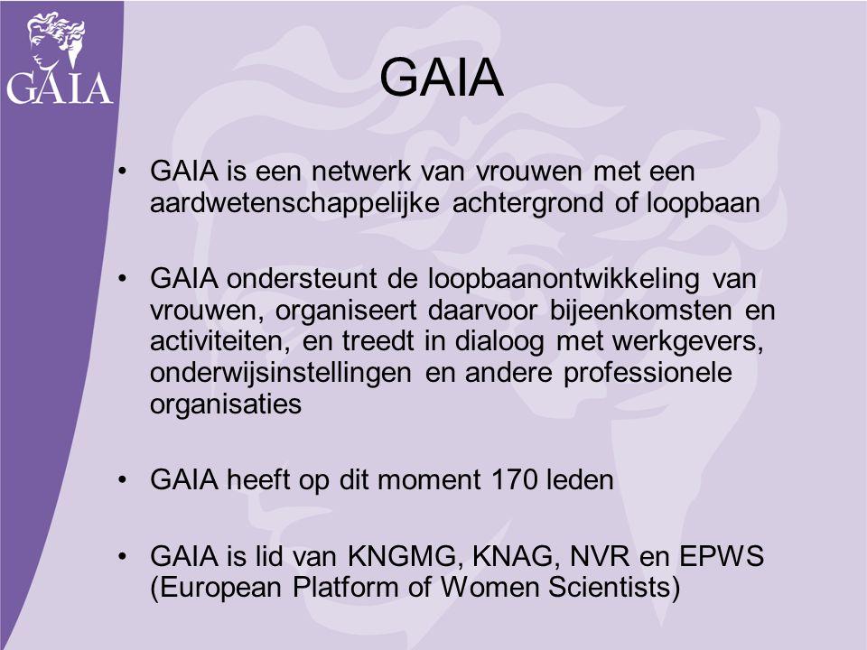 GAIA GAIA is een netwerk van vrouwen met een aardwetenschappelijke achtergrond of loopbaan.