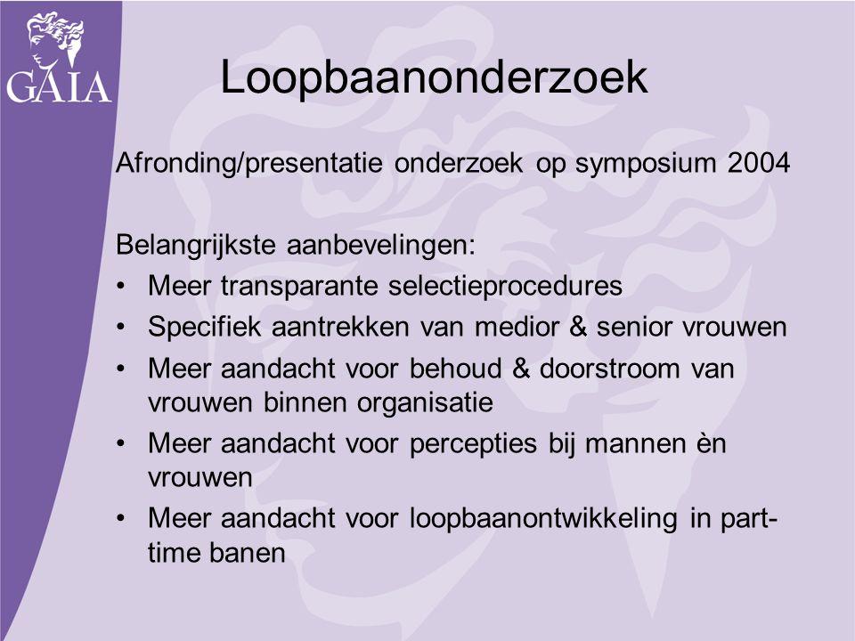 Loopbaanonderzoek Afronding/presentatie onderzoek op symposium 2004