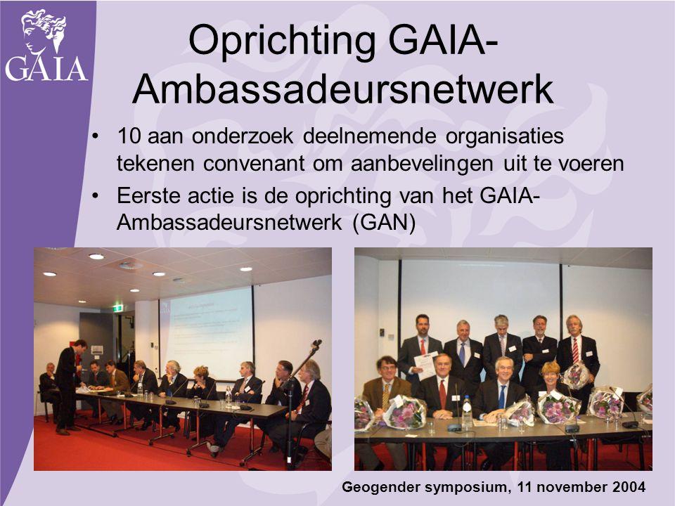 Oprichting GAIA- Ambassadeursnetwerk