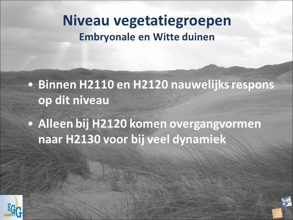 Niveau vegetatiegroepen Embryonale en Witte duinen