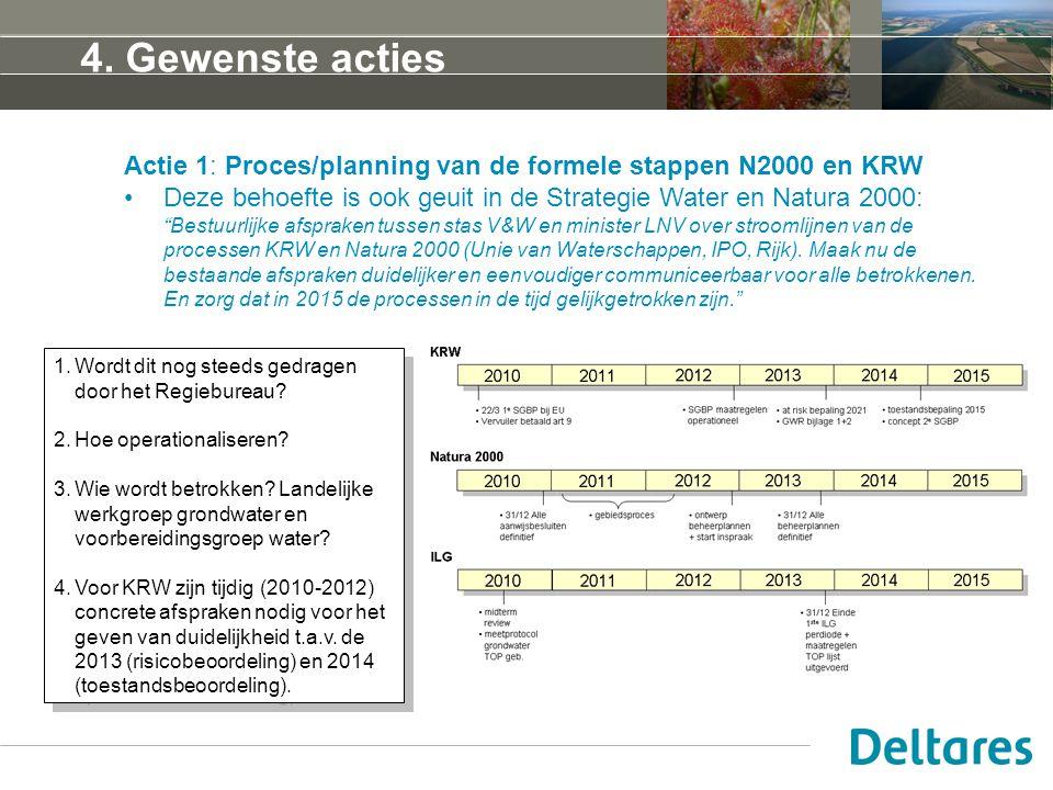 5 april 2017 4. Gewenste acties. Actie 1: Proces/planning van de formele stappen N2000 en KRW.