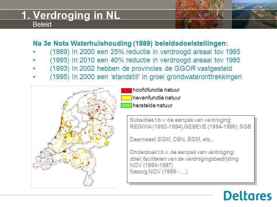 1. Verdroging in NL Beleid