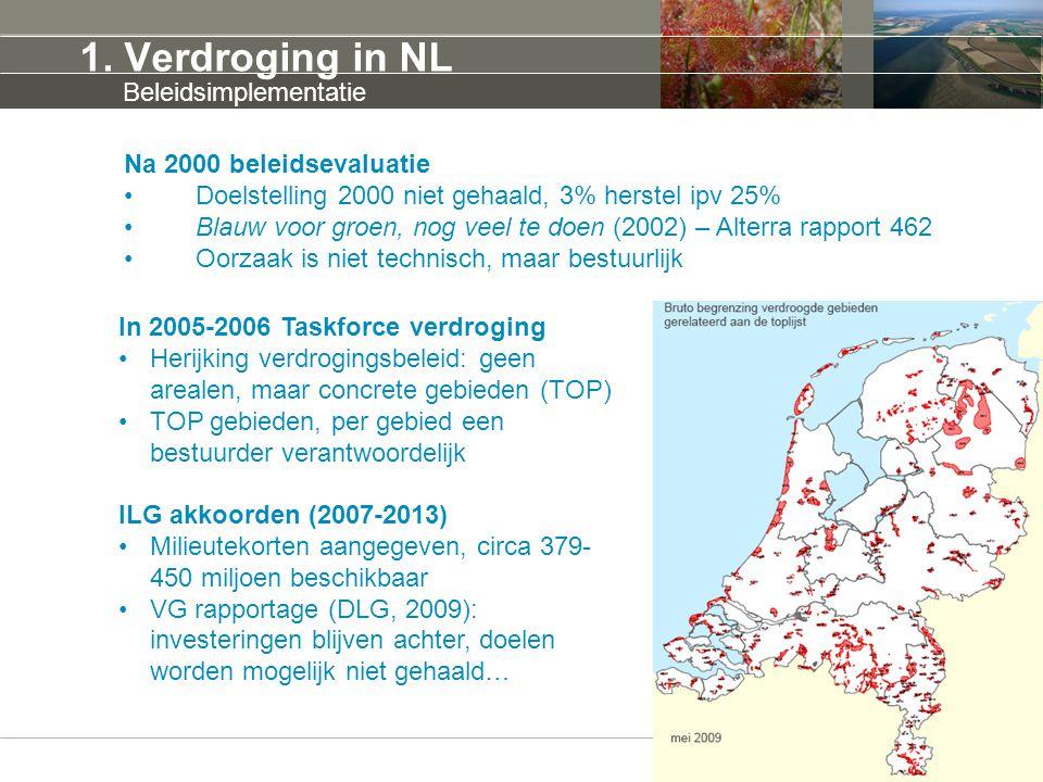 1. Verdroging in NL Beleidsimplementatie Na 2000 beleidsevaluatie