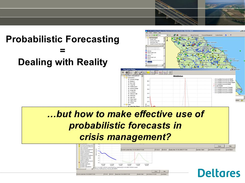 Probabilistic Forecasting = Dealing with Reality