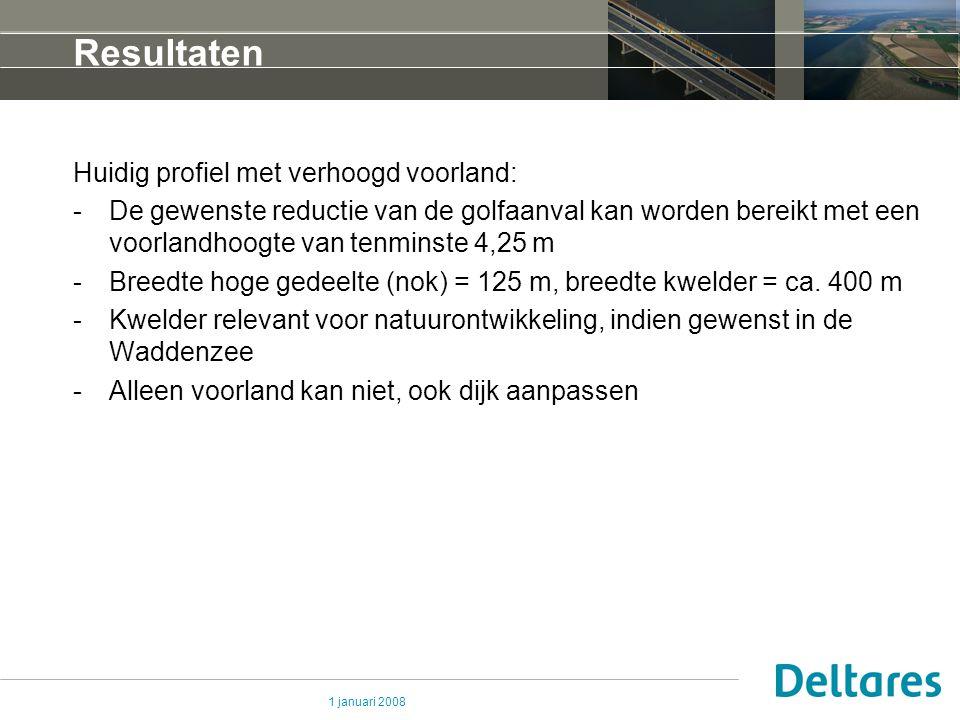 Resultaten Huidig profiel met verhoogd voorland: