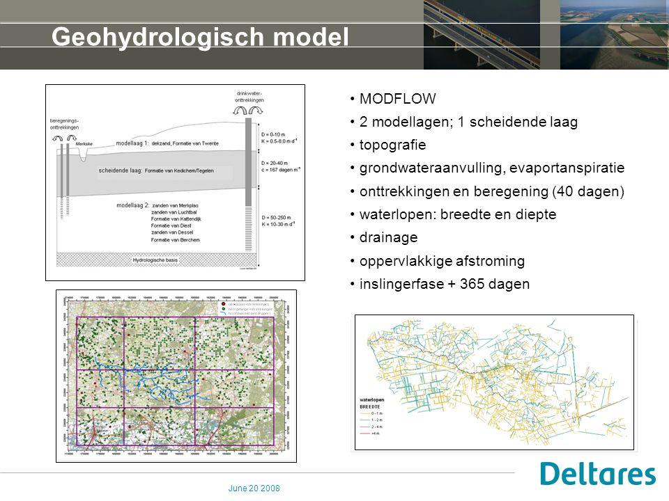 Geohydrologisch model