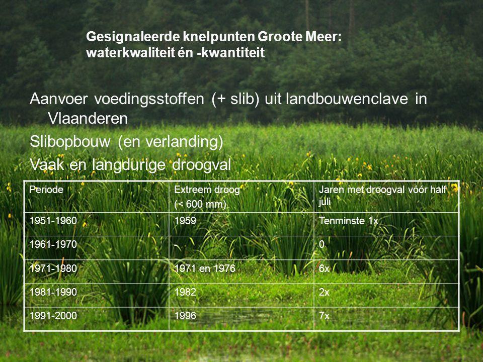 Gesignaleerde knelpunten Groote Meer: waterkwaliteit én -kwantiteit