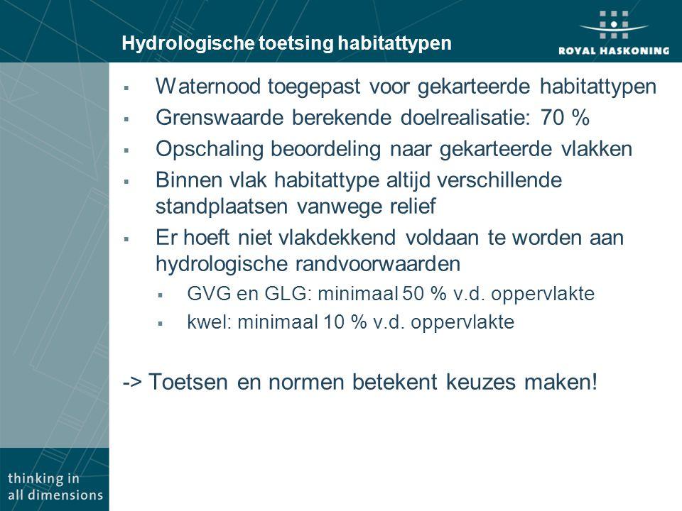 Hydrologische toetsing habitattypen