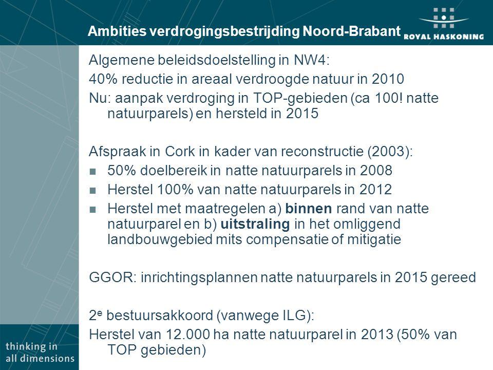 Ambities verdrogingsbestrijding Noord-Brabant