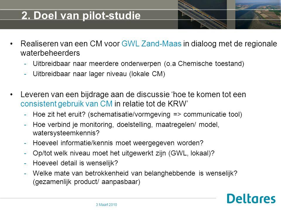 5 april 2017 2. Doel van pilot-studie. Realiseren van een CM voor GWL Zand-Maas in dialoog met de regionale waterbeheerders.
