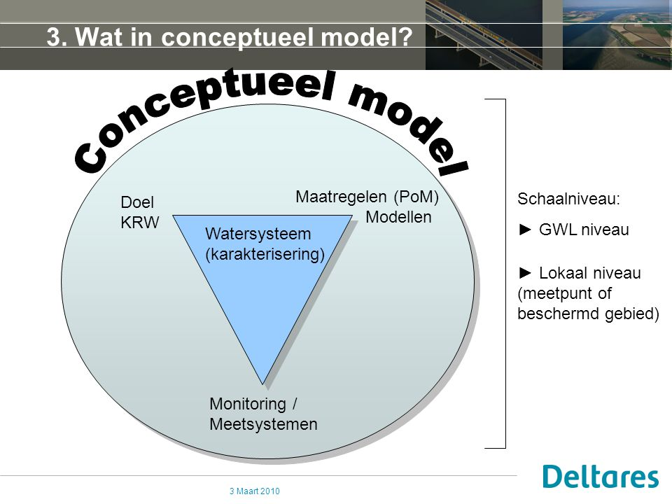 3. Wat in conceptueel model