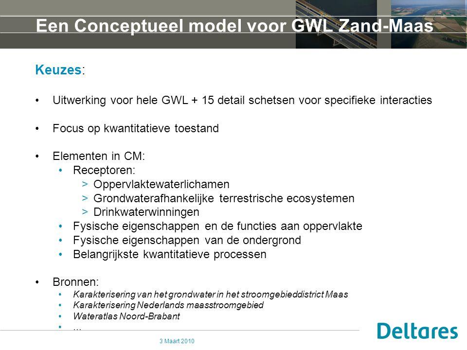 Een Conceptueel model voor GWL Zand-Maas