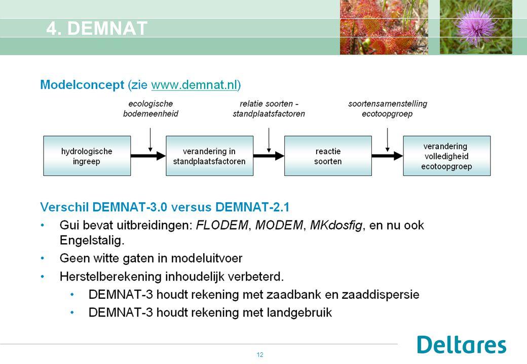4. DEMNAT