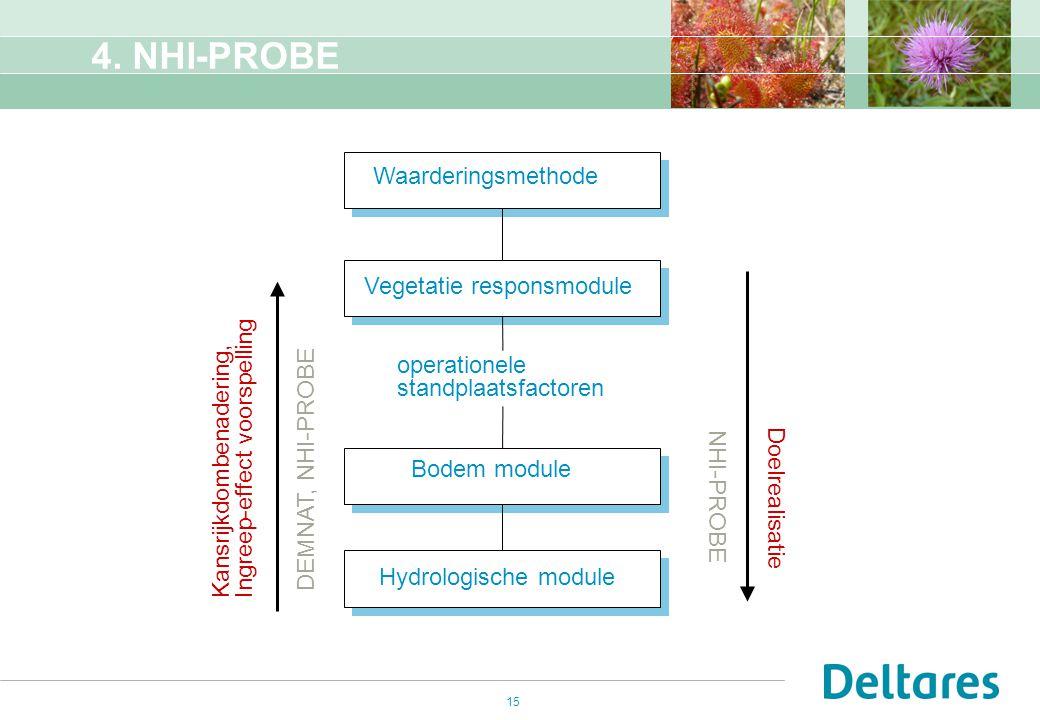 4. NHI-PROBE Waarderingsmethode Vegetatie responsmodule operationele