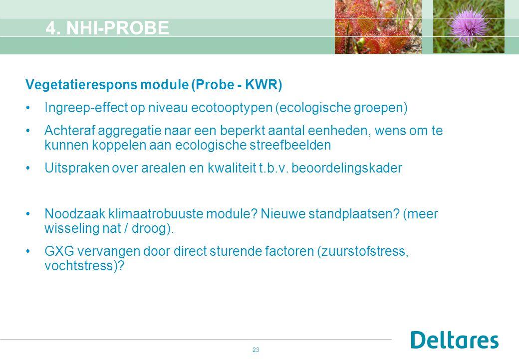 4. NHI-PROBE Vegetatierespons module (Probe - KWR)
