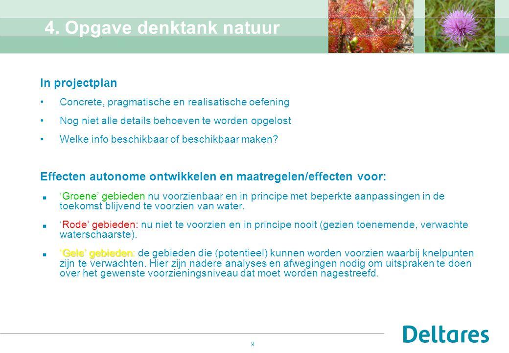 4. Opgave denktank natuur