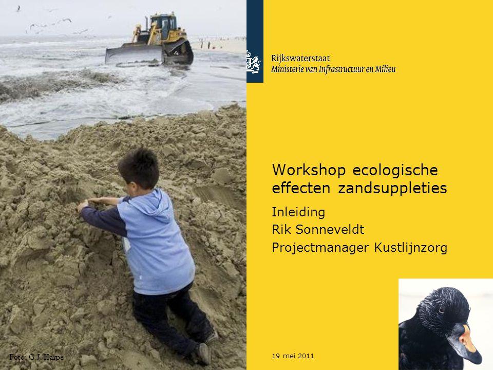 Workshop ecologische effecten zandsuppleties