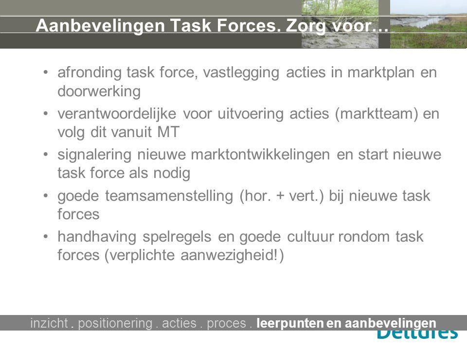 Aanbevelingen Task Forces. Zorg voor…