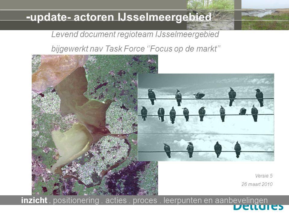 -update- actoren IJsselmeergebied